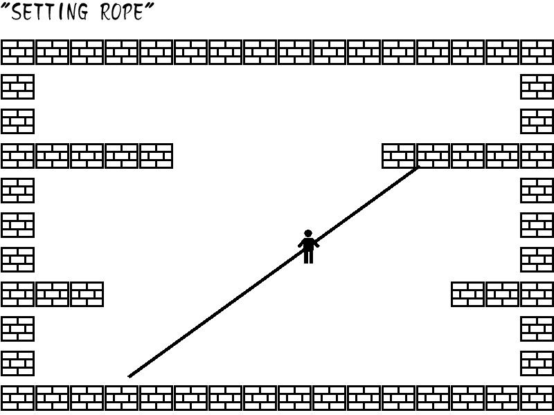 ロープを張る