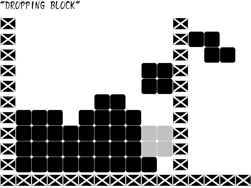 ブロックを落とす