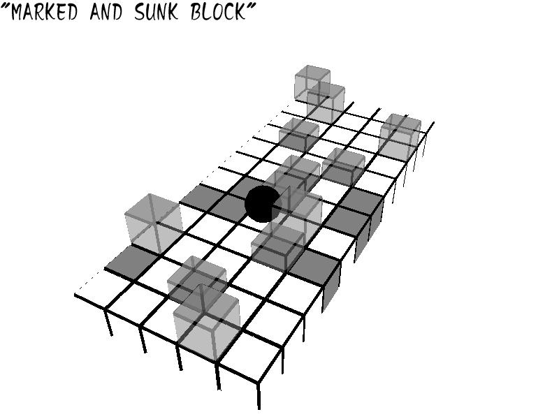 床をマークしてブロックを消す