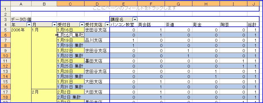 excel豆知識44 エクセル ピボットテーブルの書式設定